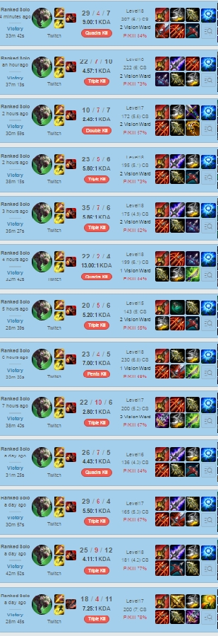 Boost elo from Gold 5 to Gold 3 by jimmy