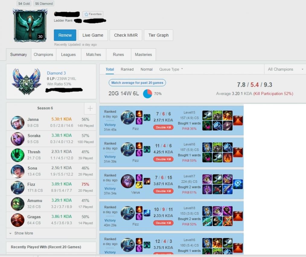 Fast LoL rank up from Diamond 4 to Diamond 3 by Gizerx