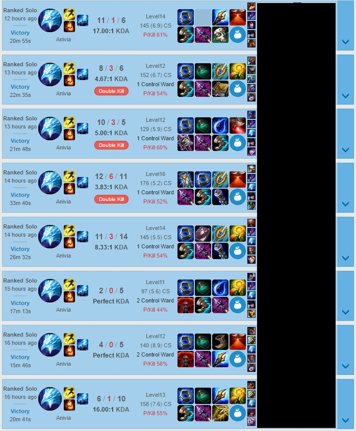 best elo boost from Gold 4 to Gold 3 by Mismith
