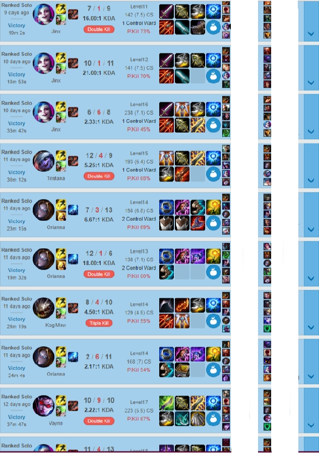Cheap Elo boost Na from Gold 5 to Gold 1 by choojackz
