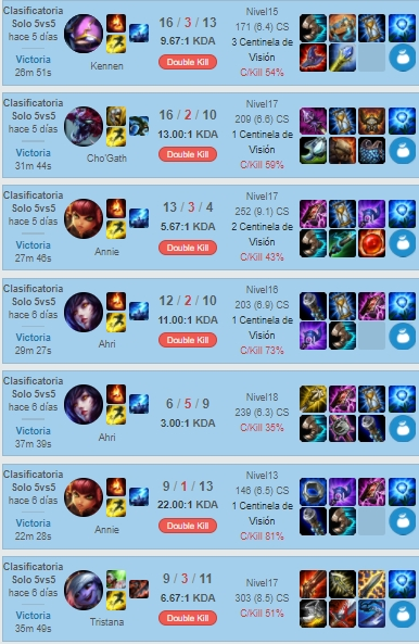 Boosteria ranked boost from Gold 5 to Platinum 4 by Eckstorn