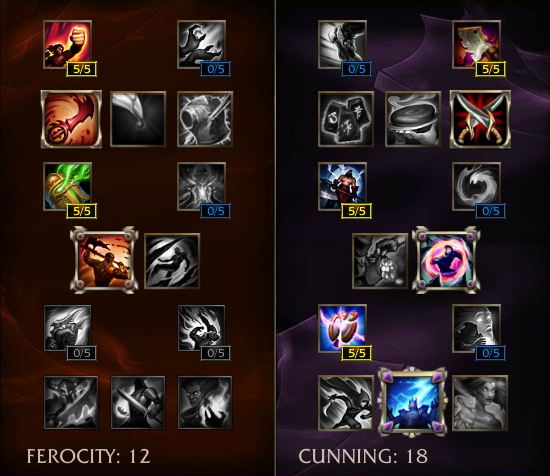 AD Assasin masteries for middle