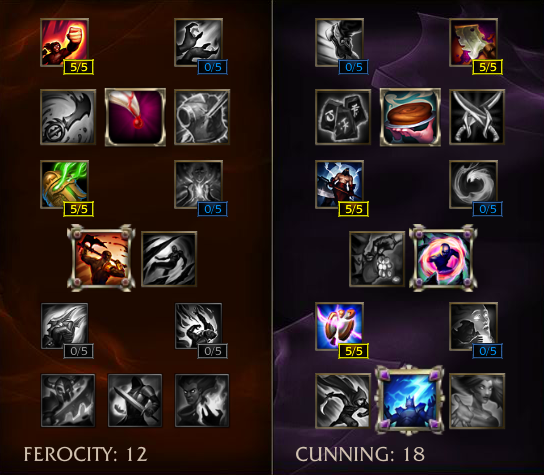 League of Legends ADC Caster Mastery page