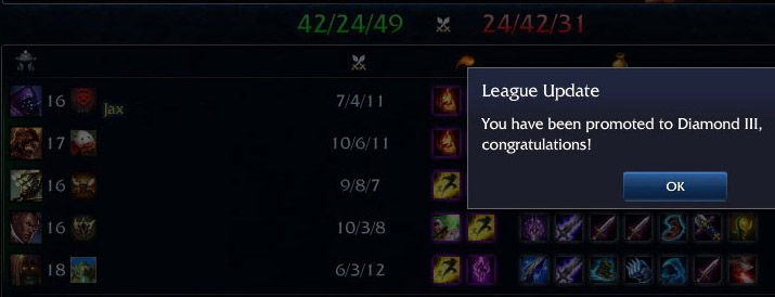 Best Champions For Elo Boosting Top Lol Champs