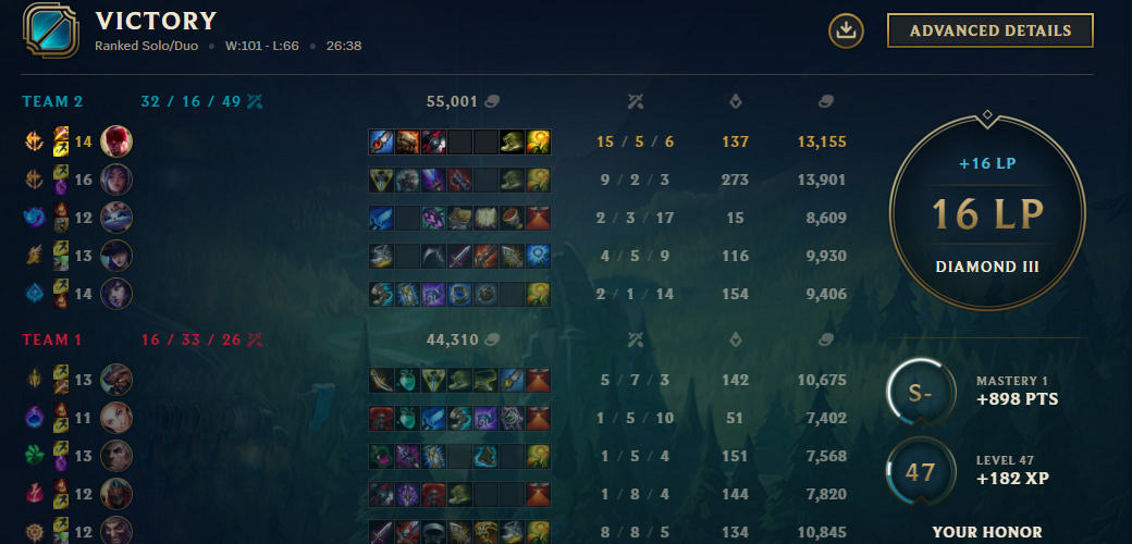 Boosteria - Elo Boost in League   LoL Boosting at Cheap Prices