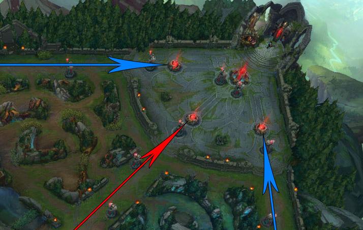 League of Legends Split Push guide
