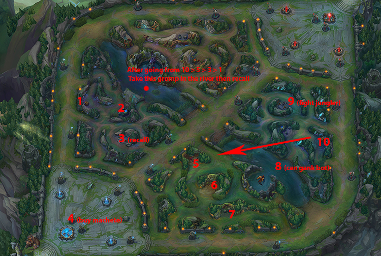 Skarner jungle route