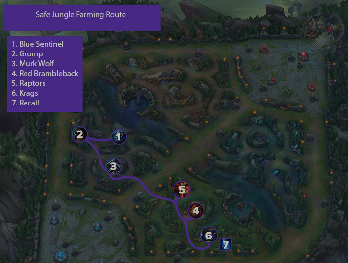 jungle safe farm lol