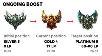 track elo boost order